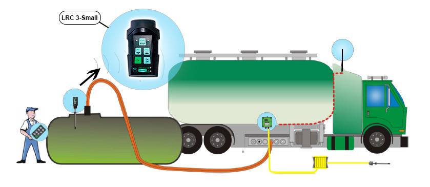 LRC 3-Small settes rett på termistorprobe i tank.