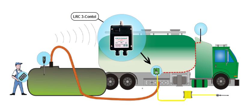 LRC 3-Control monteres i skap eller inne hos sjåfør.